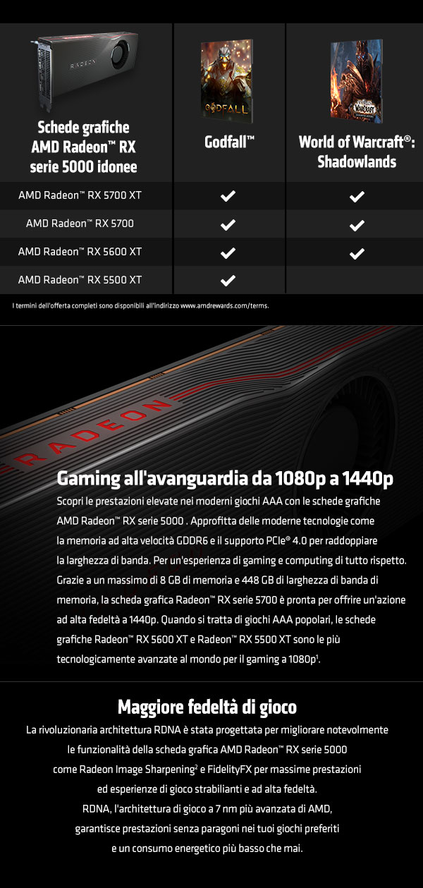 AMD radeon Game Bundle